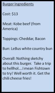Burger Breakdown Sketch